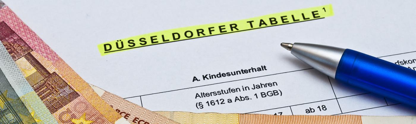Header Düsseldorfer Tabelle